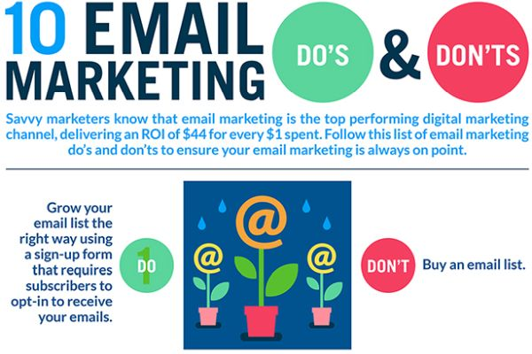 Email Marketing 101 Tips And Tricks For 2019 Artizone